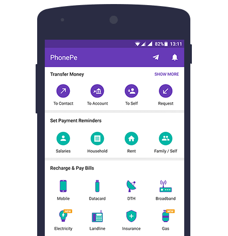 Complete Detail of PhonePe App & Customer Care No. 2017